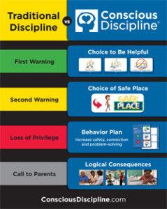 traditional_discipline_poster